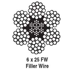 "1-1/4"" 6X25 Iwrc Rrl Eips Wire Rope Domestic 79.9T Break"